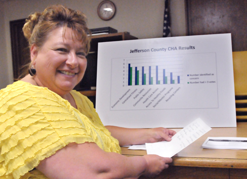 Renie Stephan conducted a year-long health assessment of Jefferson County as part of her doctorate studies at KU. The completed study as shown on the chart was released in public meetings recently at Valley Falls and Oskaloosa. Photo by Clarke Davis